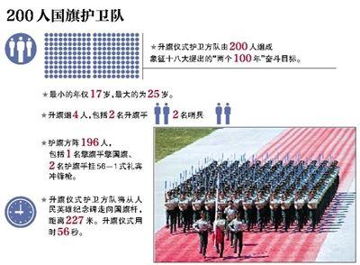 200人国旗护卫队