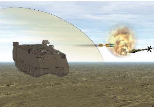 美国HardKill主动防护系统拦截反坦克导弹示意图