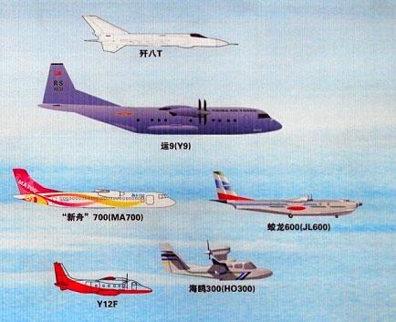 中国大型水上蛟龙-600飞机即将立项(组图)