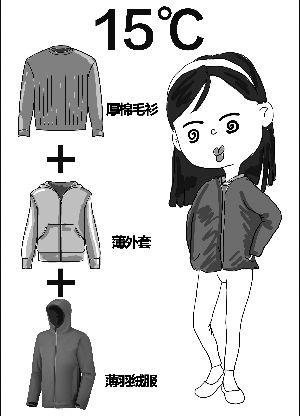 组图:围脖热传的温度穿衣法则