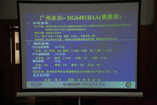 奥德赛牌 HG6481BAA型多用途乘用车碰撞测试数据