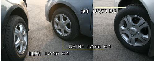 三款车轮胎对比