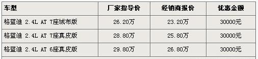 图为三菱格蓝迪广州行情表