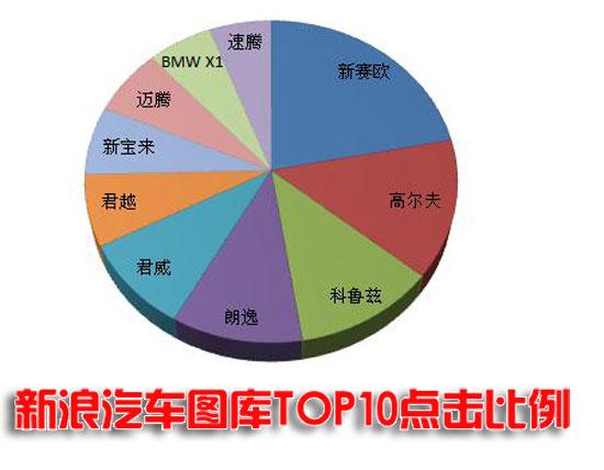 图库TOP10