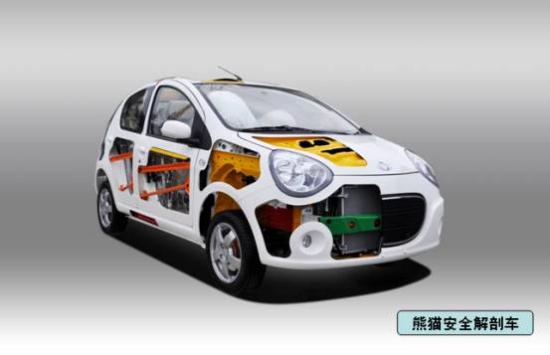 熊猫安全解剖车