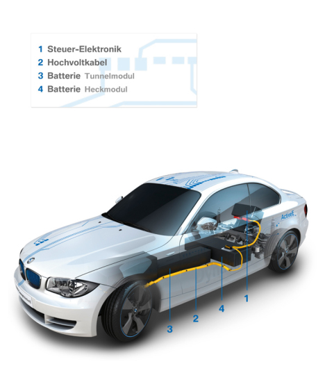 BMW Concept ActiveE电驱动概念车
