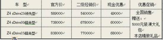 上海宝马Z4二级优惠6.8万 最低售54万