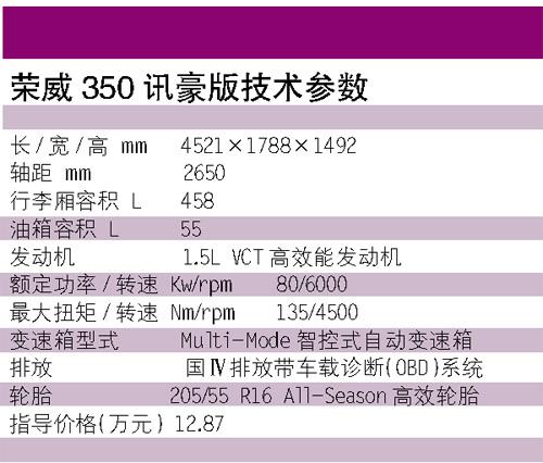 荣威350讯豪版技术参数