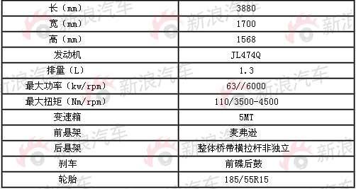 长安版骊威出炉 跨界新车CX20参数独家曝光
