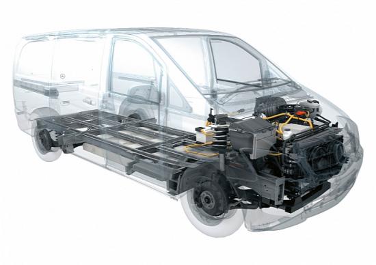 奔驰Vito E-Cell电动车透视图