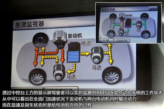 图为雷克萨斯RX450h混合动力系统