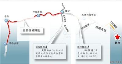 京藏高速出京方向6时至15时禁行大货
