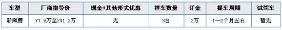 新辉腾登陆唐山