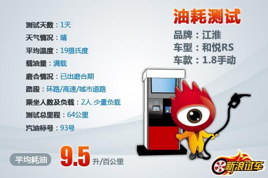 和悦RS 1.8城市油耗