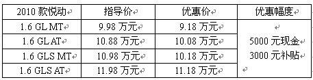 悦动广州地区行情