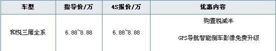 信息采集:2010-12-13