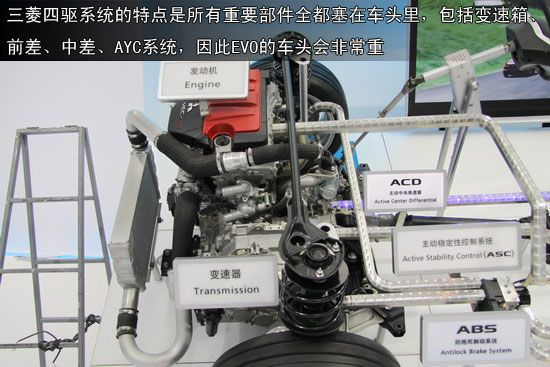 车头部分集中绝大部分机械设备