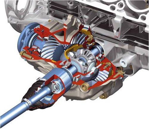 4MATIC四轮驱动技术