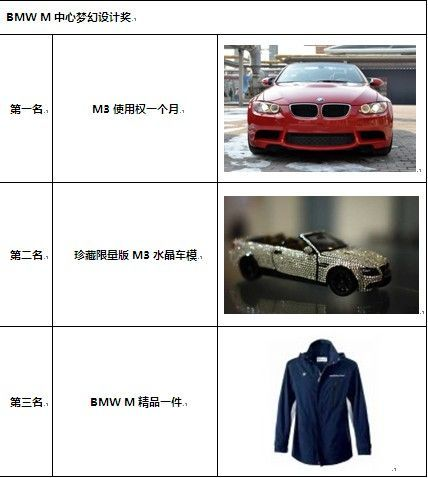 BMW M中心炫彩改装设计大赛