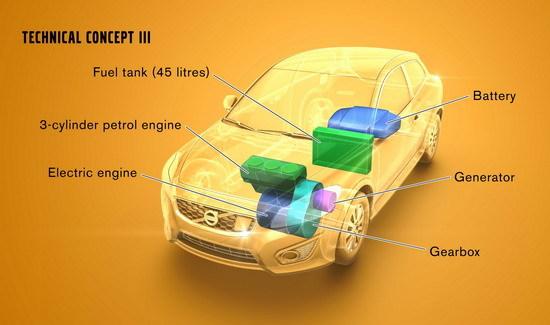 方案III:沃尔沃C30电动车装备串联式增程装置