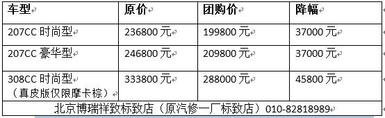 进口标致跑车优惠4.58万 最低19.98万起