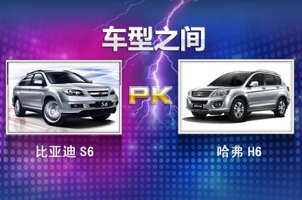 第75期:比亚迪S6 PK 哈弗H6
