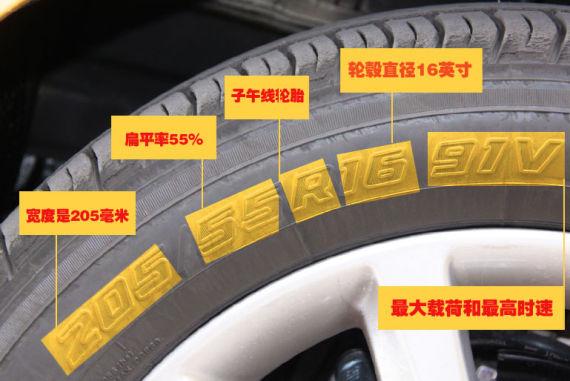 轮胎的重要参数