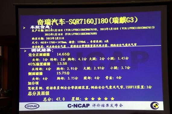 瑞麒G3碰撞测试得分