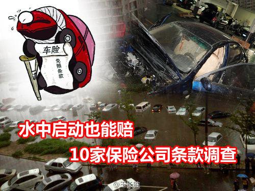 保险公司调条款调查(图片来自新浪微博用户王长胜)