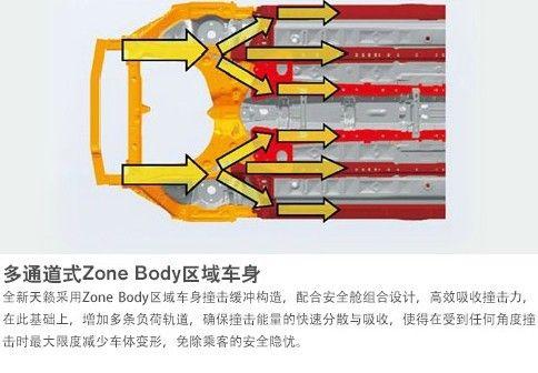 天籁的区域式安全车身结构