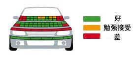 欧宝Mokka(昂科拉原型)获Euro-NCAP五星评级