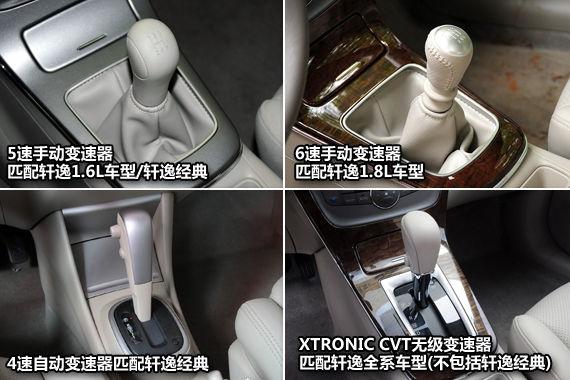 东风日产轩逸/轩逸经典变速器