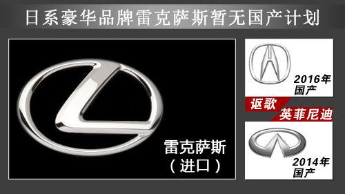 日系三家高档品 牌中只有雷克萨斯未宣布国产