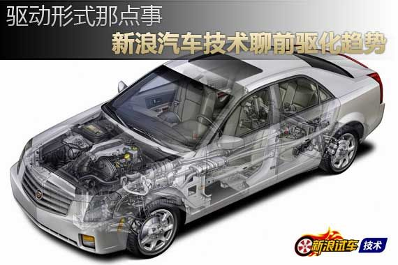 新浪汽车技术聊前驱化趋势