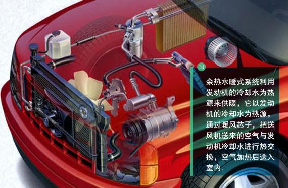 汽车余热水暖式系统