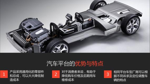 汽车平台的优势与特点示意图