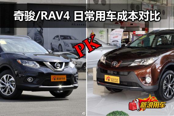 日产奇骏/丰田RAV4 日常用车成本对比