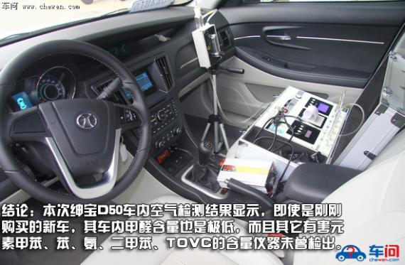 车内空气质量检测