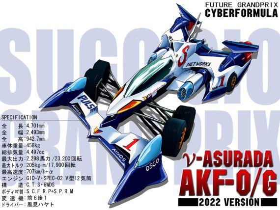 率先提出车载机器人概念的日本动漫《高智能方程式》