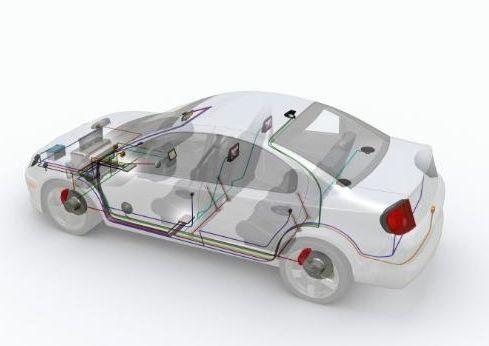 IBM联网汽车示意图