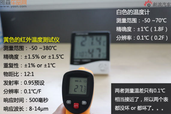 温度计对表
