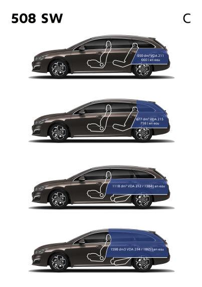 旅行版的后备箱容积可根据实际需求,在660L、758L、1384L、1865L间自由切换