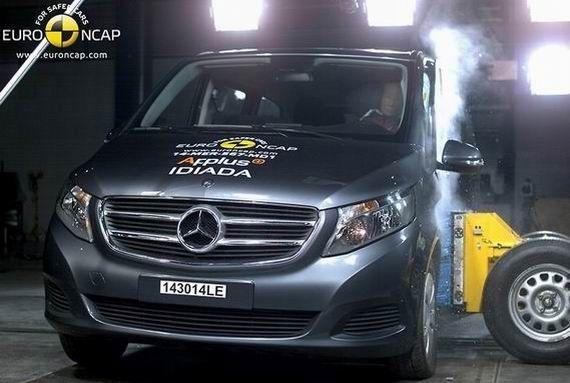 奔驰V级获Euro-NCAP五星最高安全评级
