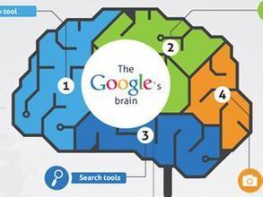 Google Brain和百度大脑的研发方向正在给予互联网人类的思维