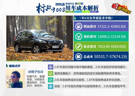 2015款标致3008 用车成本解析