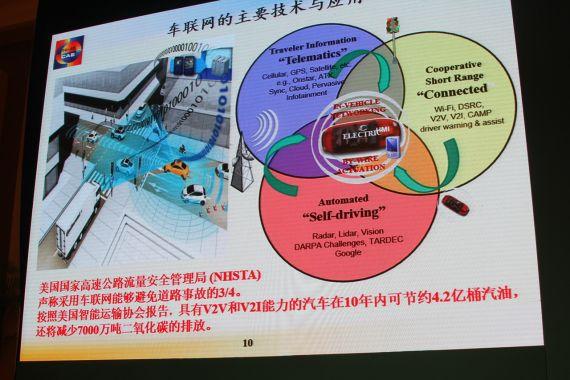 今年电动车百人会上中国工程院原副院长邬贺铨院士对车联网效果的介绍