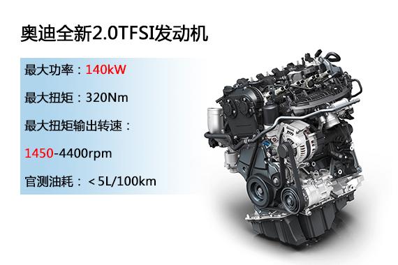 怎么省的油 奥迪全新2.0tfsi发动机前瞻