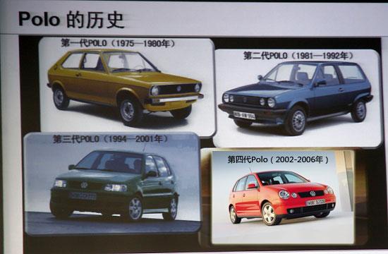 全新Polo 已经是第五代车型
