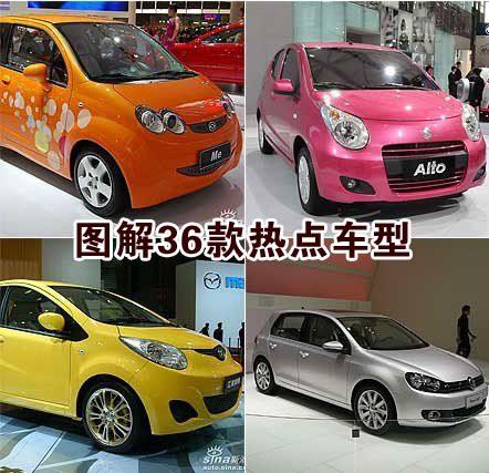 09上海车展