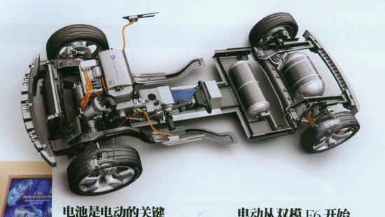 """汽车知识--发动机专题 正文    比亚迪的""""铁动力""""实际上是一种铁电池."""